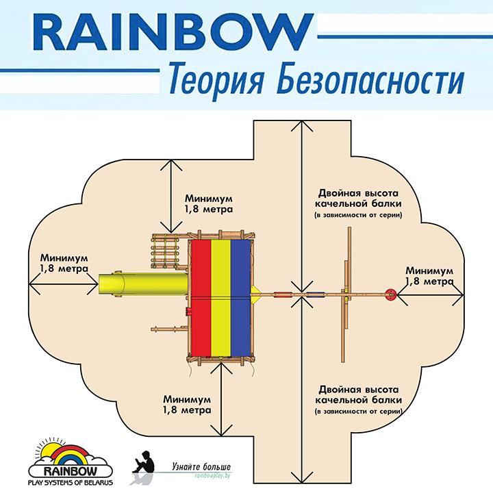 Безопасный детский комплекс Rainbow